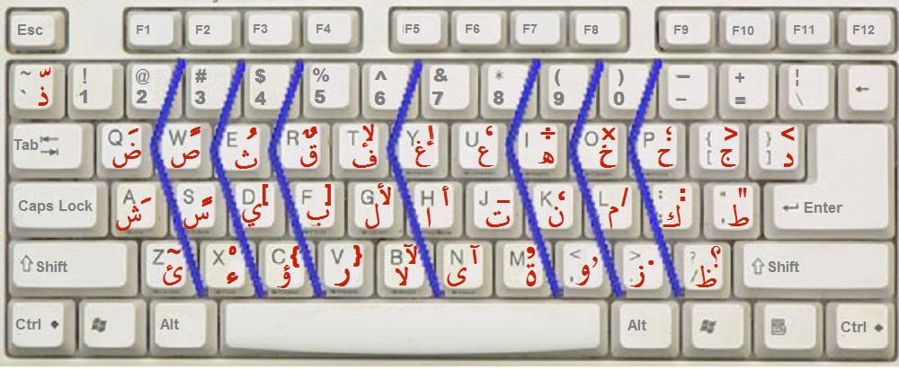 how to write in arabic keyboard